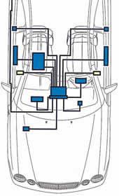 размещение электронных компонентов airbag