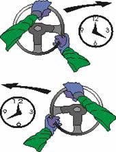 Положение рук на рулевом колесе