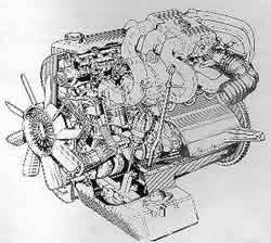 объем масла в двигателе BMW e46
