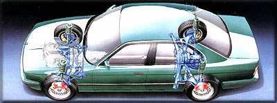 �������������� BMW 5-����� (E34) 4 ��. ����� (1988 1995)